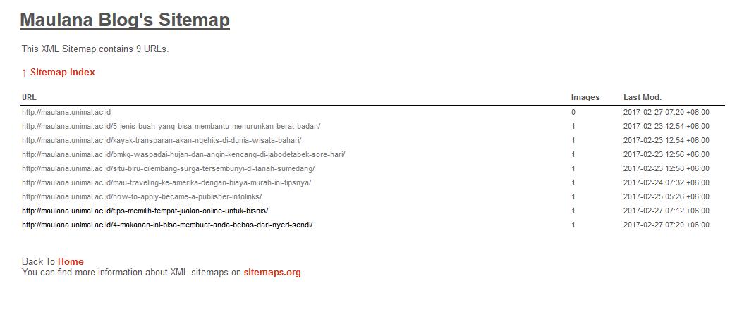 Cara membuat sitemap website WordPress